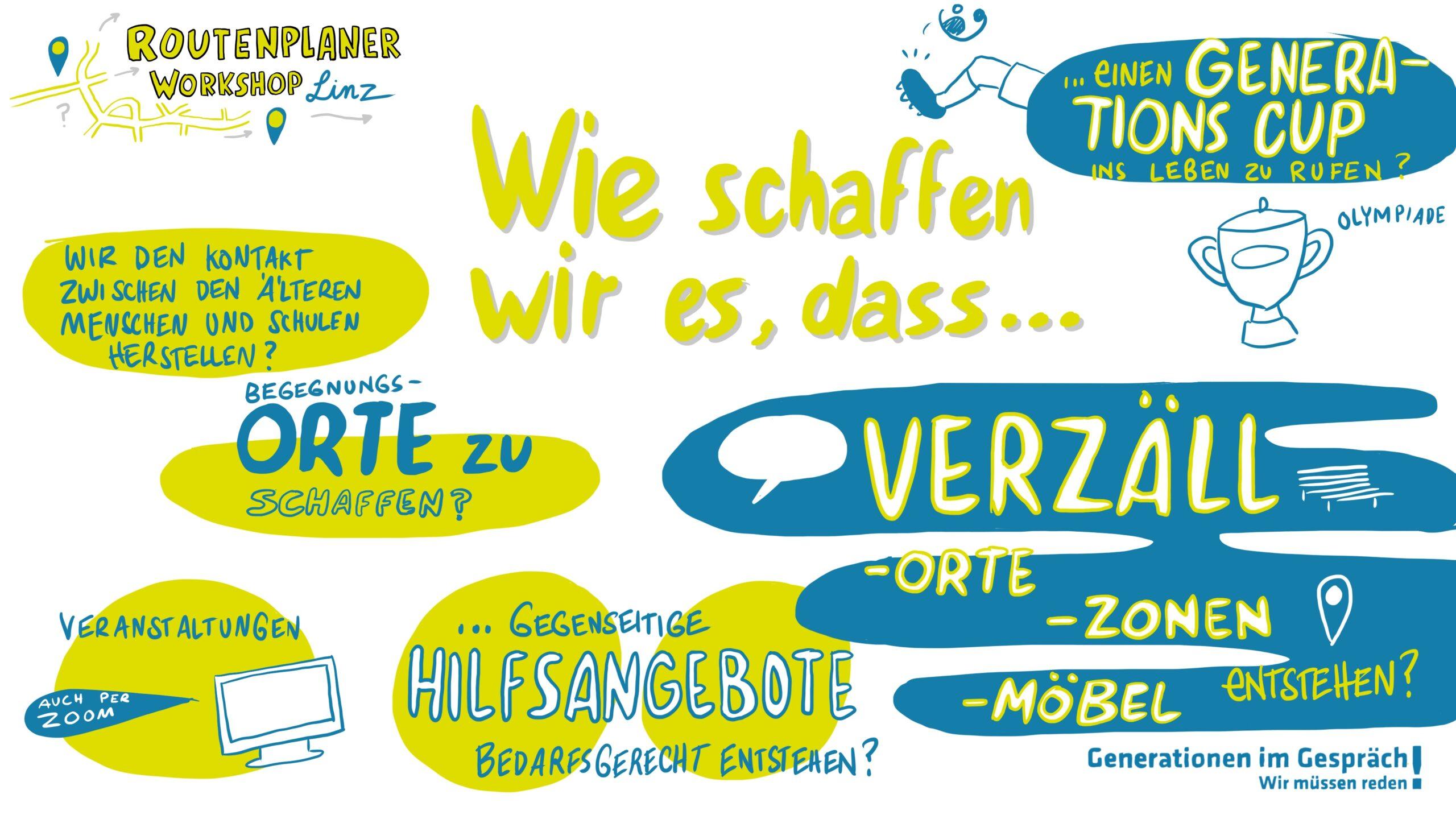 Routenplaner_WS_Linz_Realisierung (1)