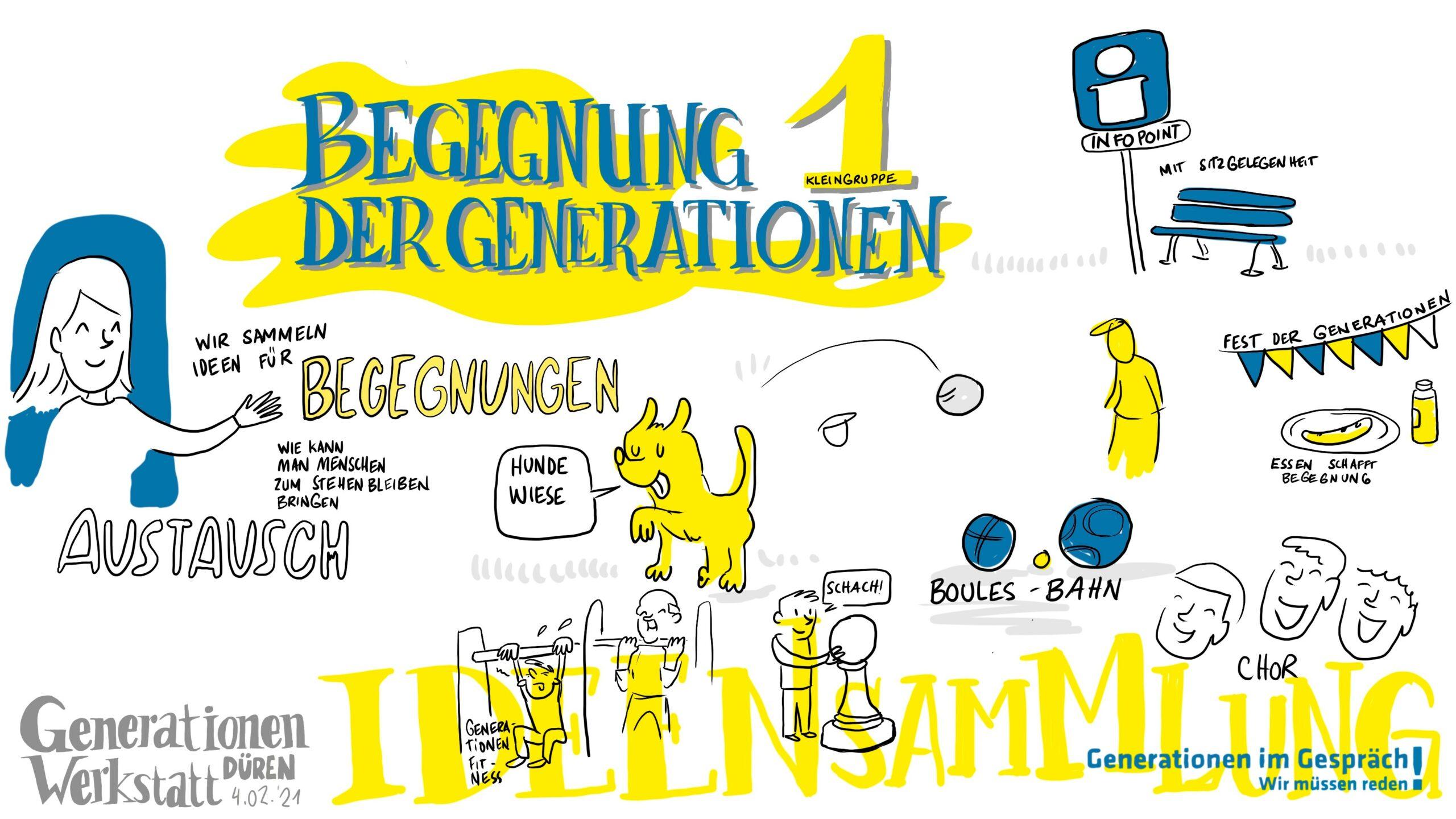 GenerationenWerkstatt Düren 04022021 Final – 3