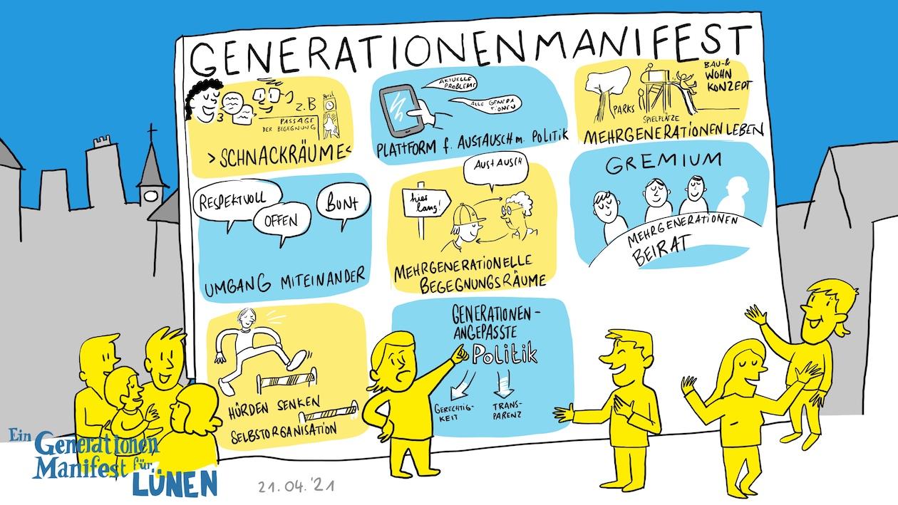 GiG_Manifest_Lünen_06