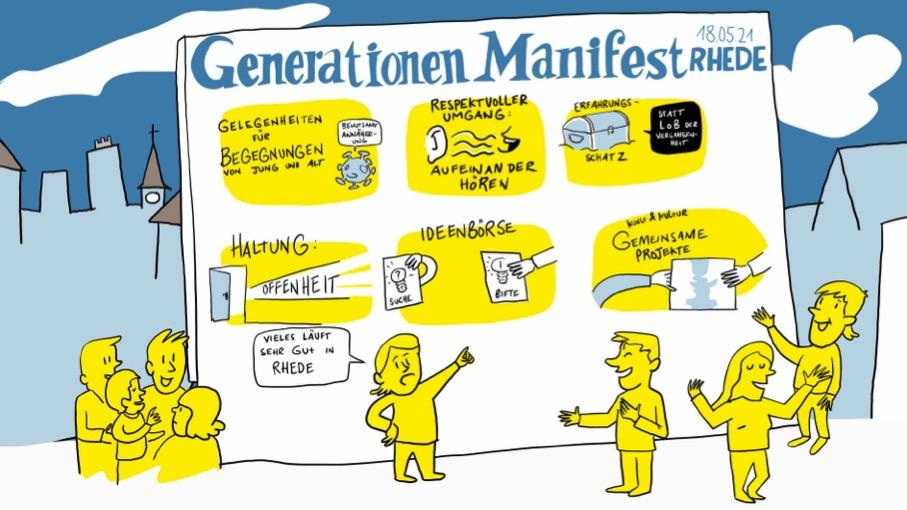 GiG Manifest Rhede_5