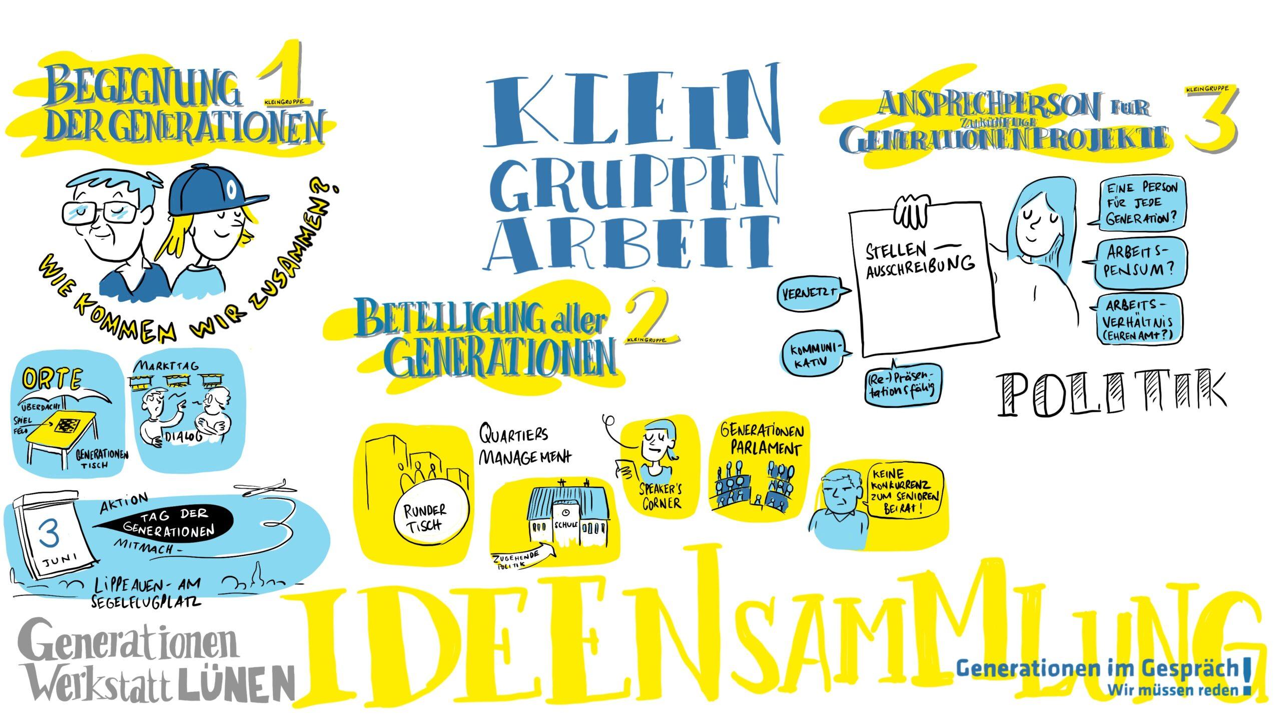 GiG_Werksatt_Lünen_11052021_03